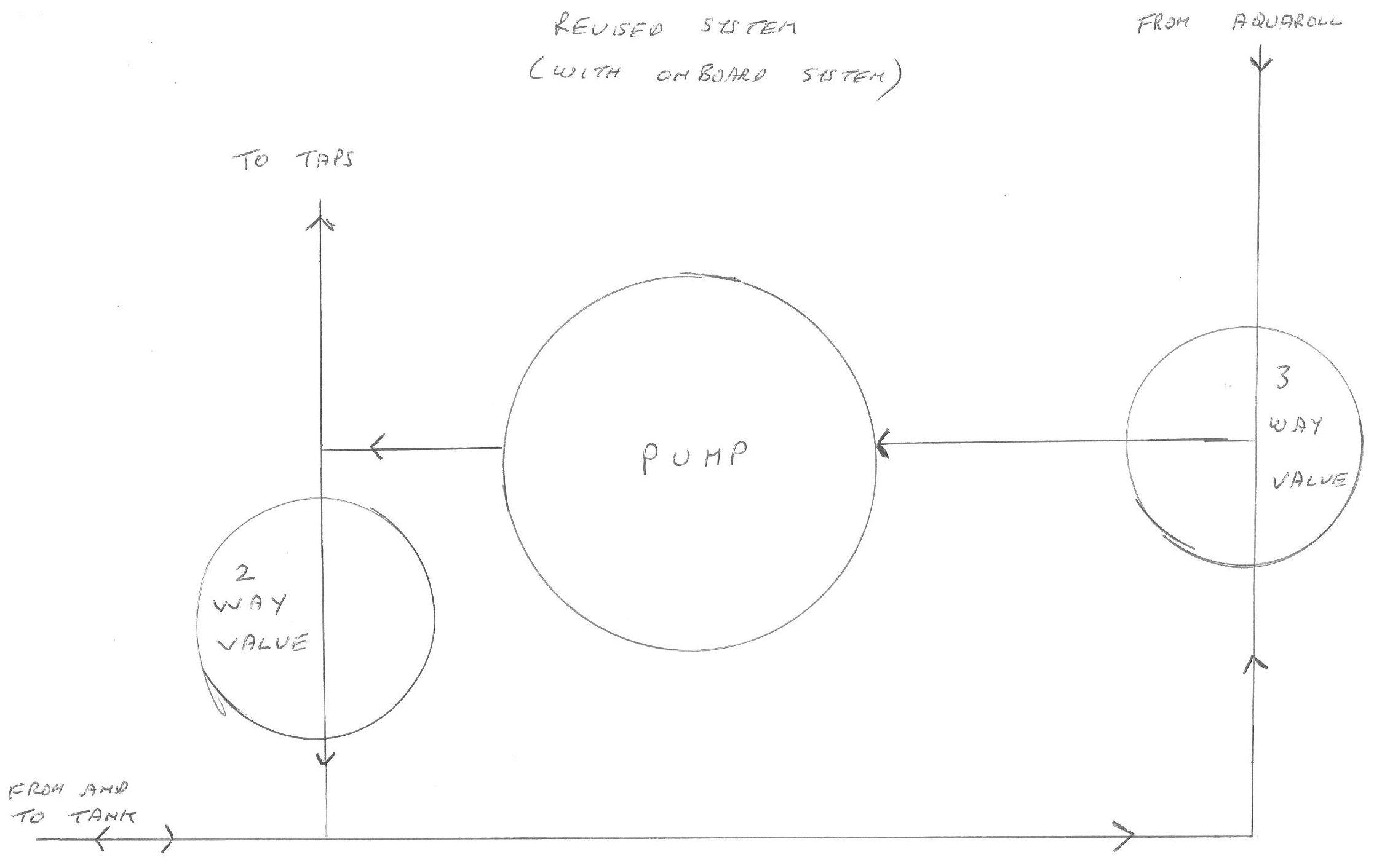 plan of installation